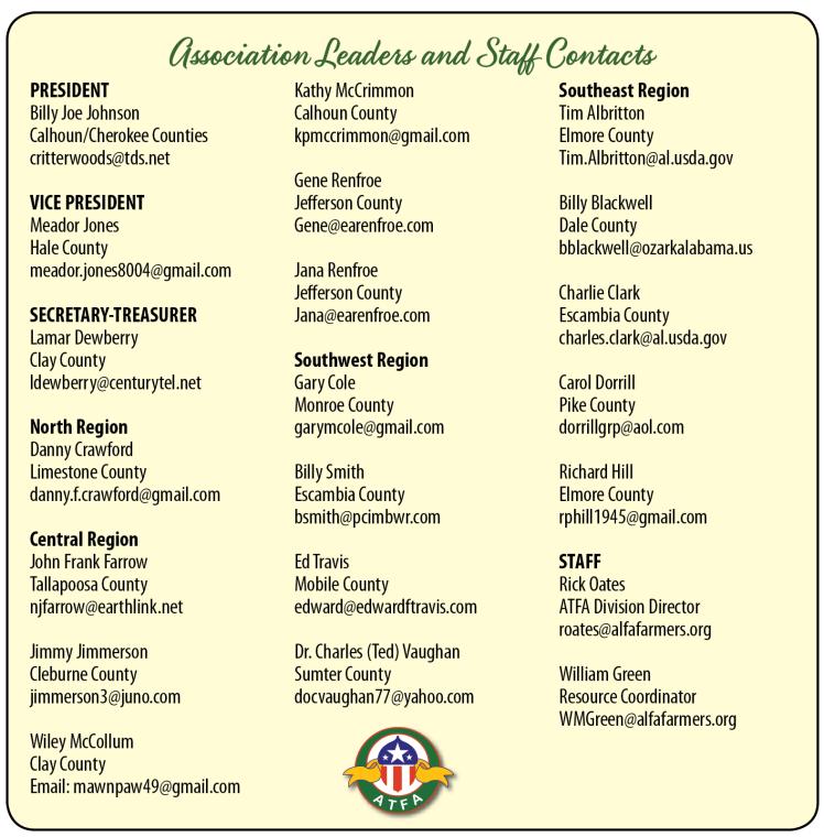 summer 2016 contact list